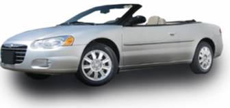 2007 Chrysler Sebring Convertible Review and Pictures