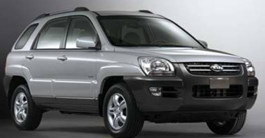 2007 Kia Sportage Review and Pictures