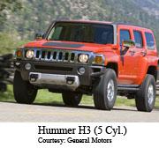 hummerh3