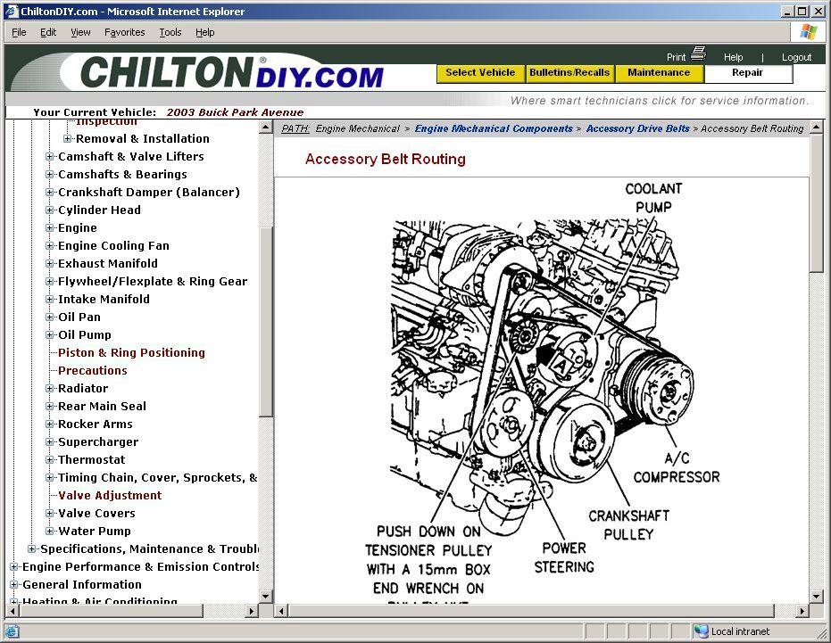 The Best Car Repair Manual