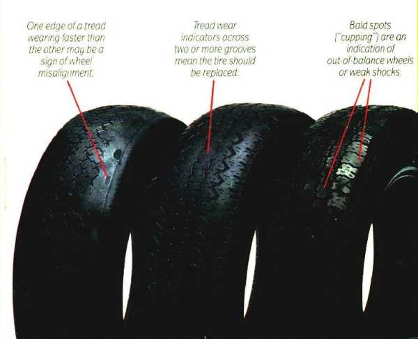 Tire Balancing – Symptoms