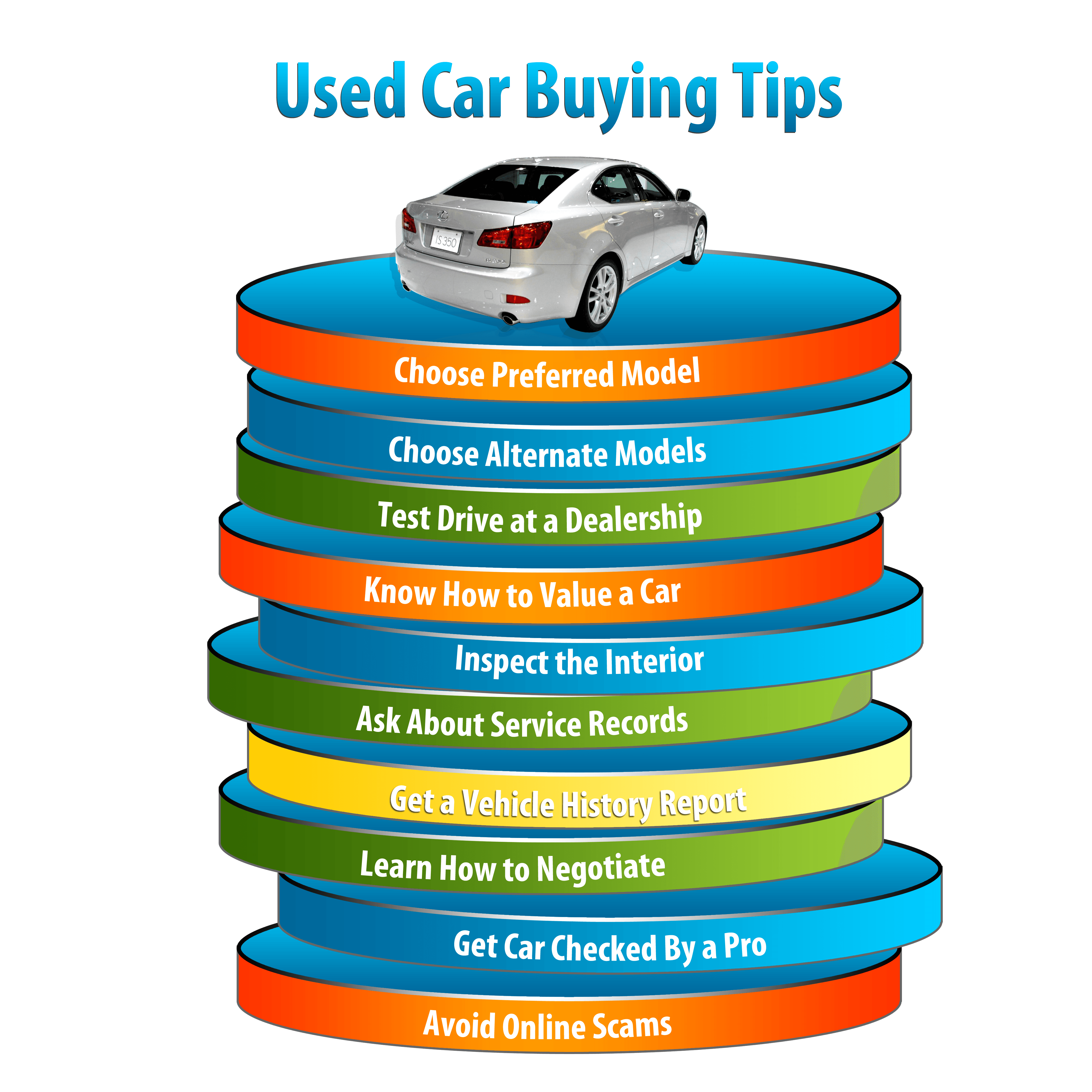 How to choose a used car: tips from motorists and experts 47